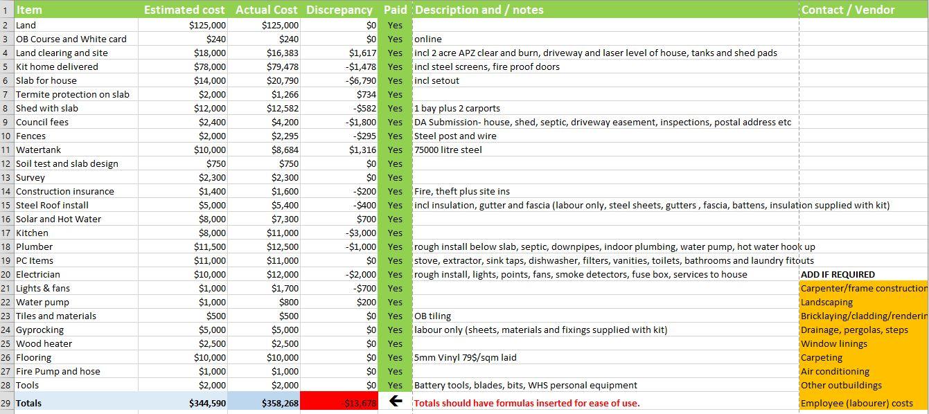 owner builder budgeting spreadsheet. Black Bedroom Furniture Sets. Home Design Ideas