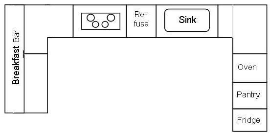 Kitchen layout plan