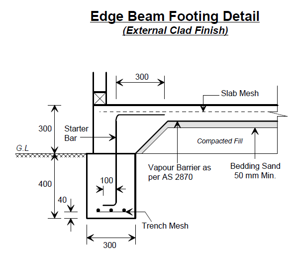 slab edge beam detail