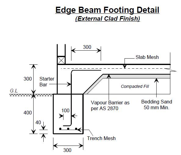 slab edge beam detail