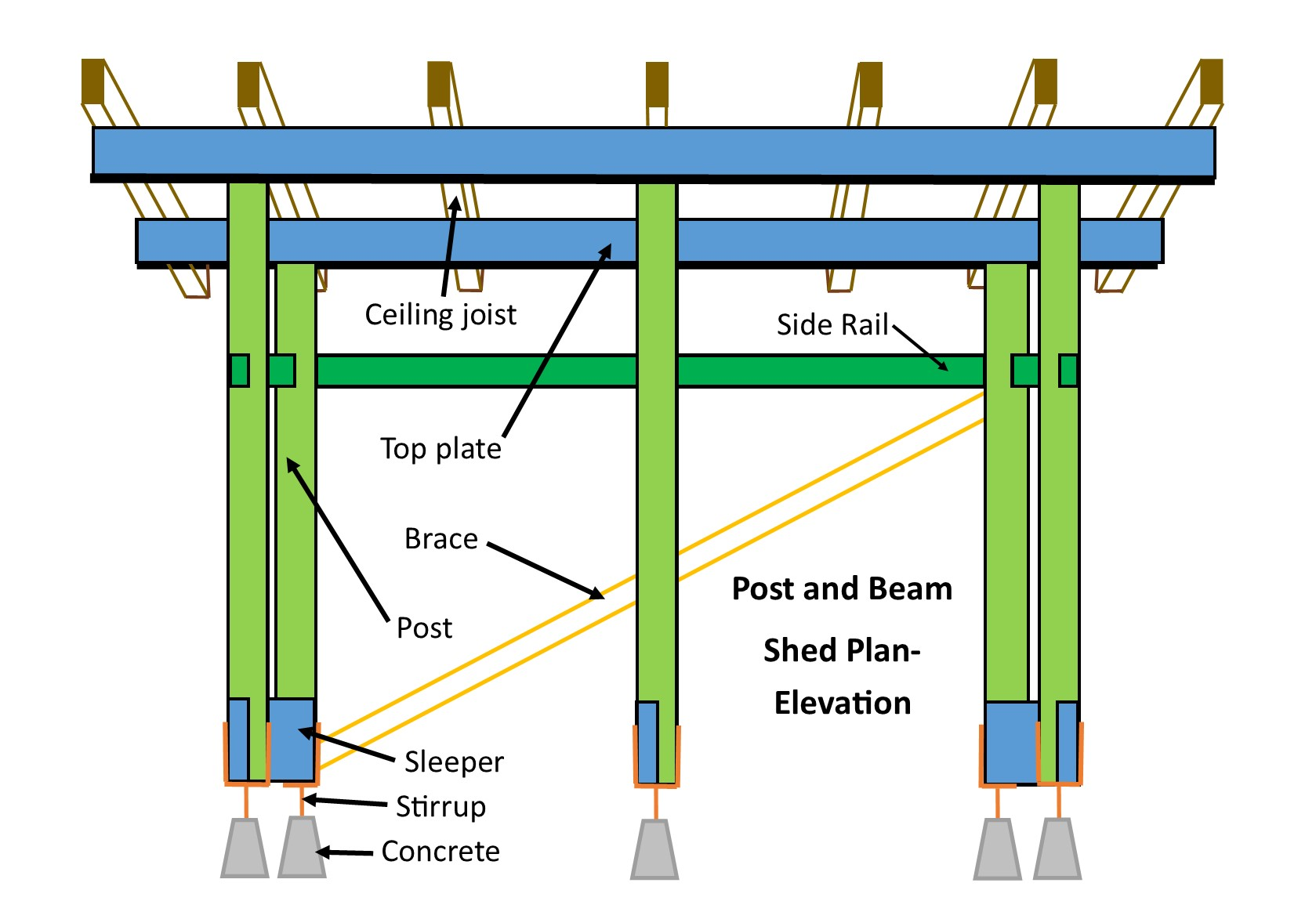 Roof Bearer Diagram Of Part Of A Roof Frame Showing A