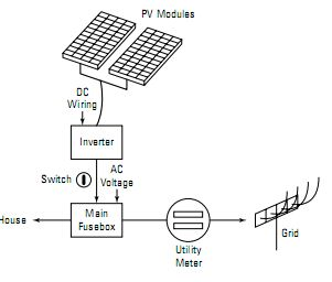 4dca7f72 B31d 11e7 A398 73d59db9e399 together with New Blog besides  furthermore  furthermore Trombe Wall. on land solar panels