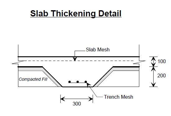 Slab thickening detail